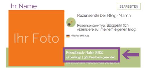 feedback-rate