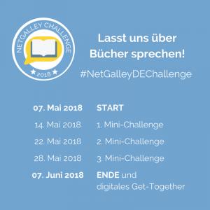 Ablauf NetGalley Challenge